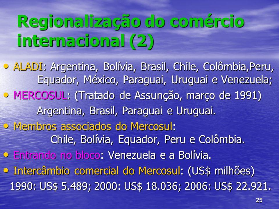 Regionalização do comércio internacional (2)