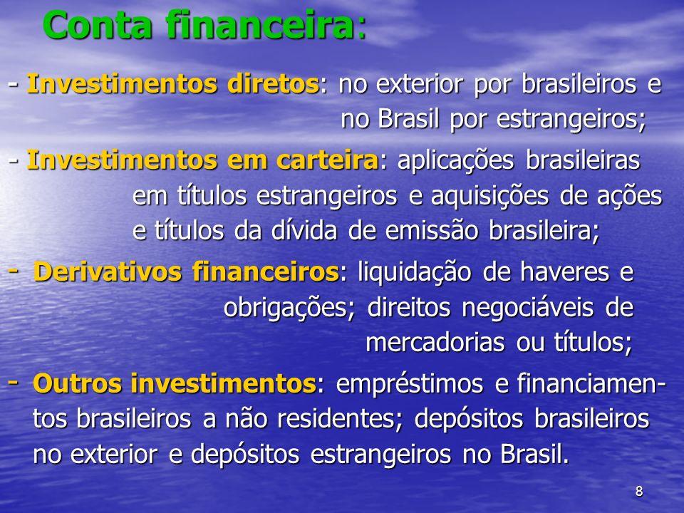 Conta financeira: - Investimentos diretos: no exterior por brasileiros e no Brasil por estrangeiros;