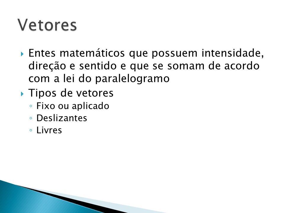 Vetores Entes matemáticos que possuem intensidade, direção e sentido e que se somam de acordo com a lei do paralelogramo.