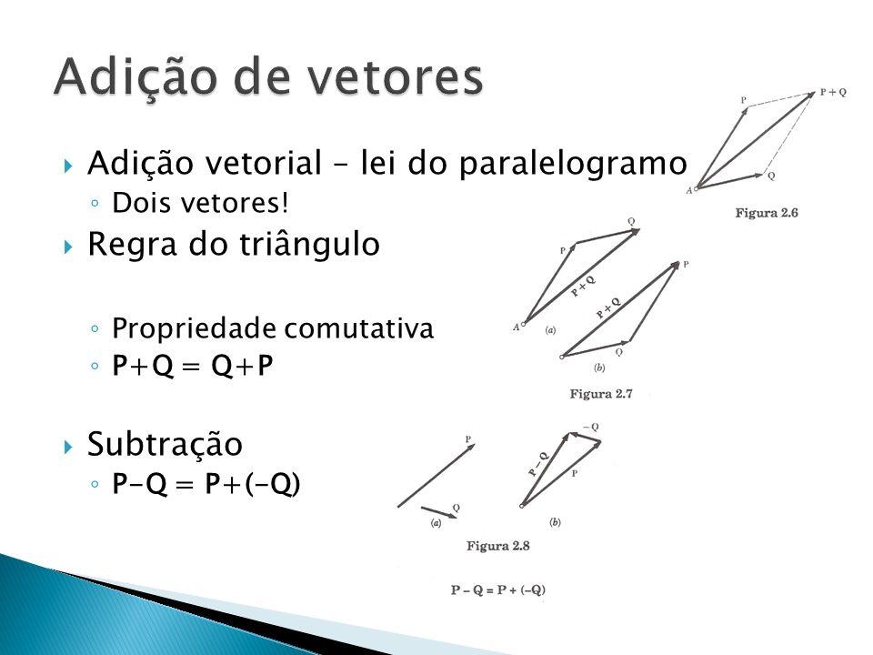 Adição de vetores Adição vetorial – lei do paralelogramo
