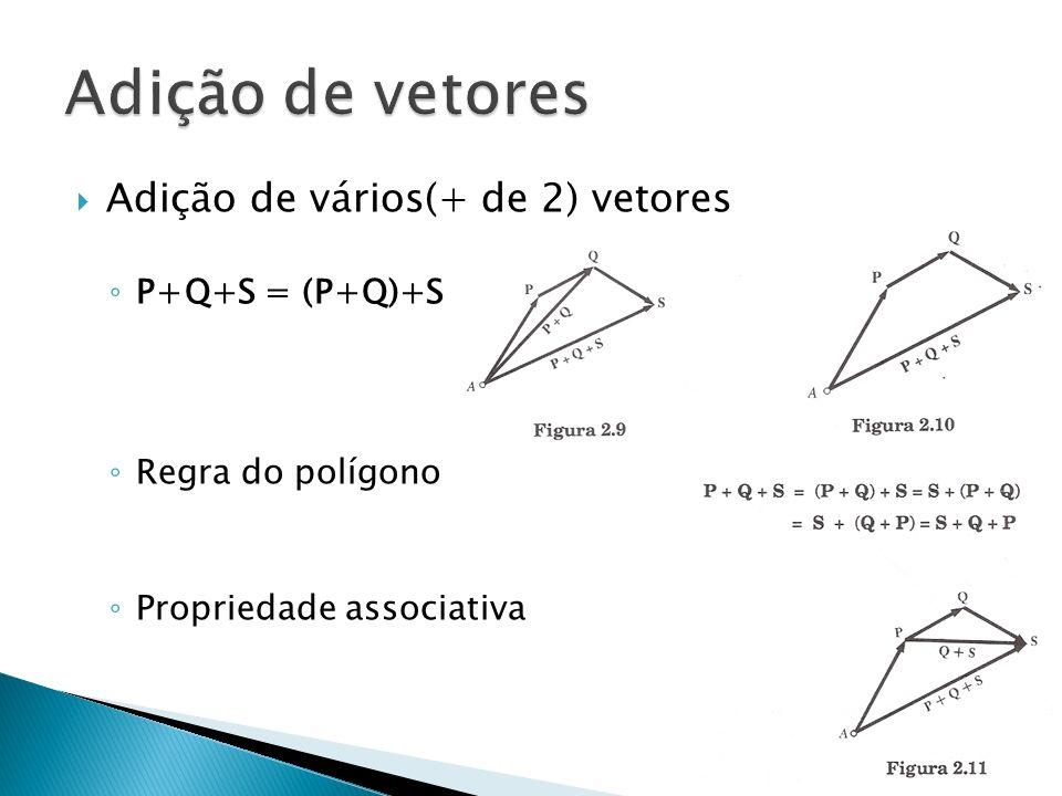 Adição de vetores Adição de vários(+ de 2) vetores P+Q+S = (P+Q)+S