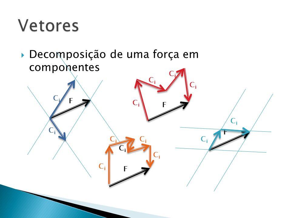 Vetores Decomposição de uma força em componentes Ci Ci Ci Ci F Ci F Ci