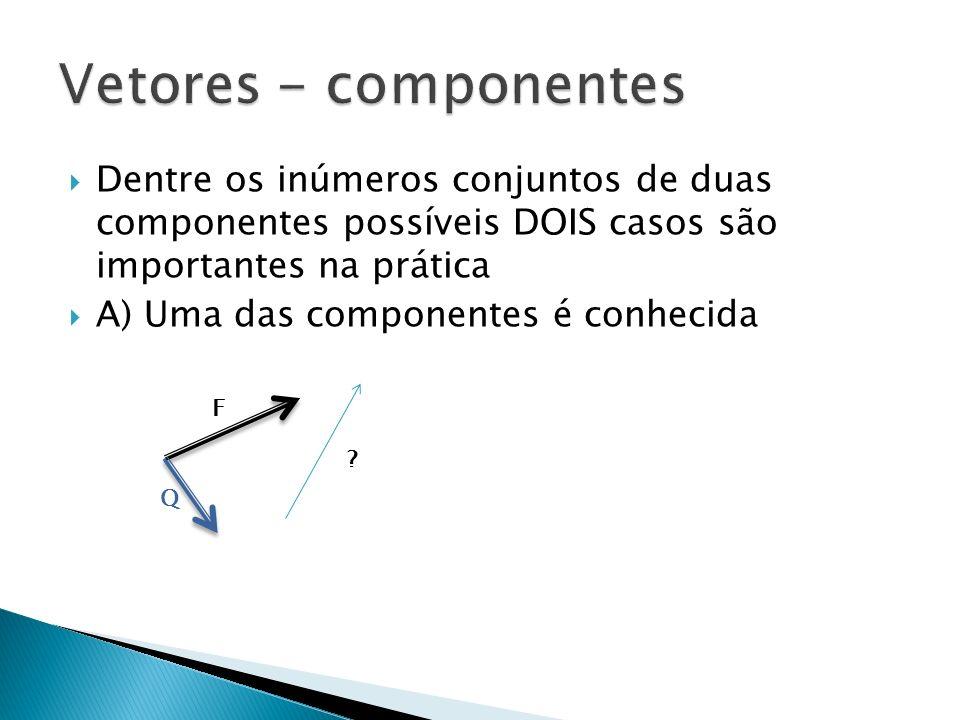 Vetores - componentes Dentre os inúmeros conjuntos de duas componentes possíveis DOIS casos são importantes na prática.
