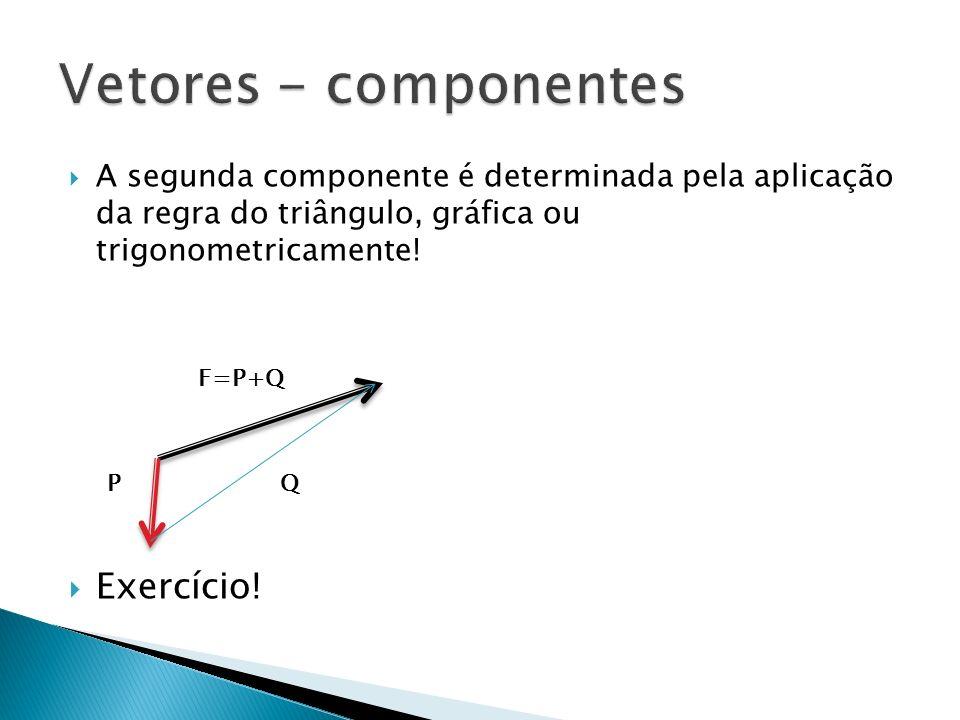 Vetores - componentes Exercício!