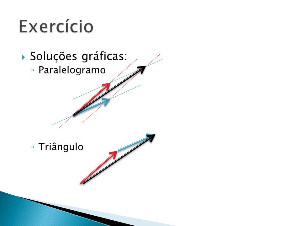 Exercício Soluções gráficas: Paralelogramo Triângulo