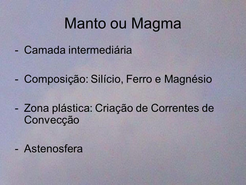 Manto ou Magma Camada intermediária
