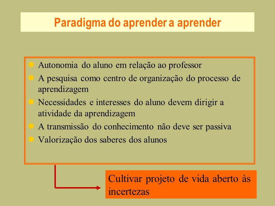 Paradigma do aprender a aprender