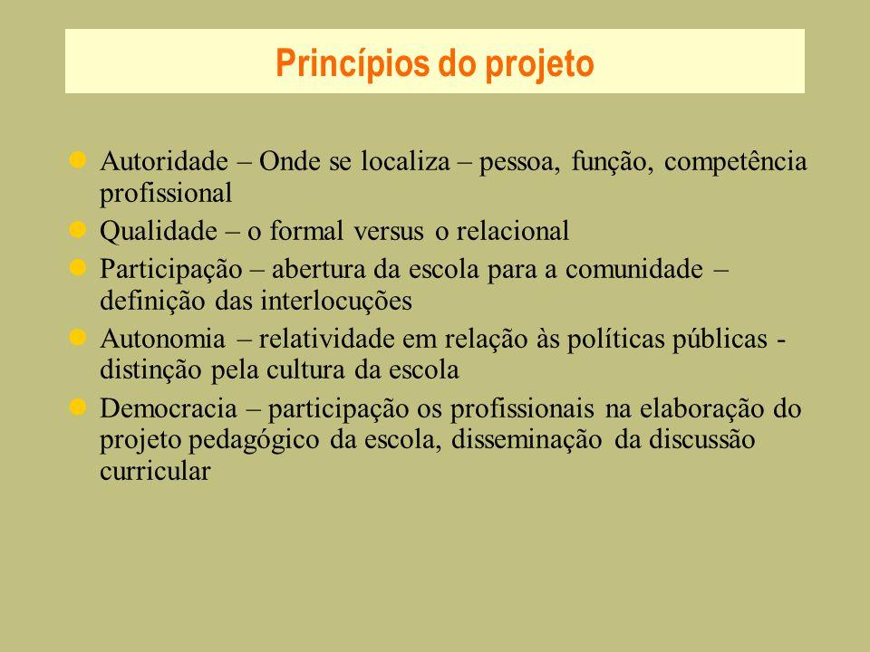 Princípios do projeto Autoridade – Onde se localiza – pessoa, função, competência profissional. Qualidade – o formal versus o relacional.