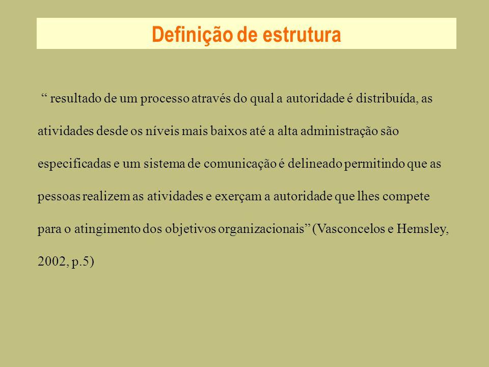 Definição de estrutura