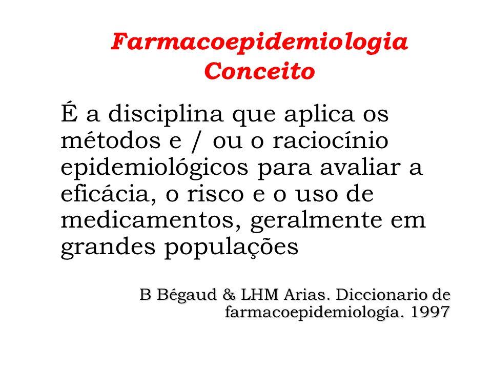 Farmacoepidemiologia Conceito