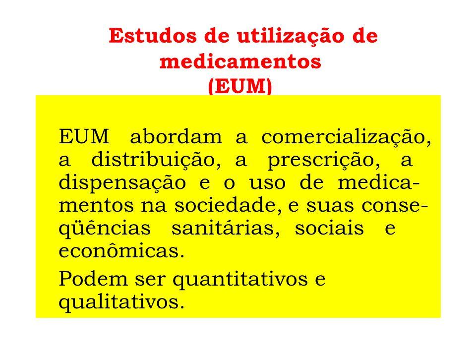 Estudos de utilização de medicamentos (EUM)