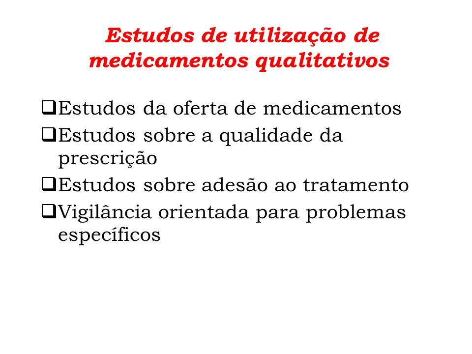Estudos de utilização de medicamentos qualitativos