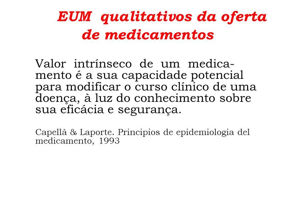 EUM qualitativos da oferta de medicamentos