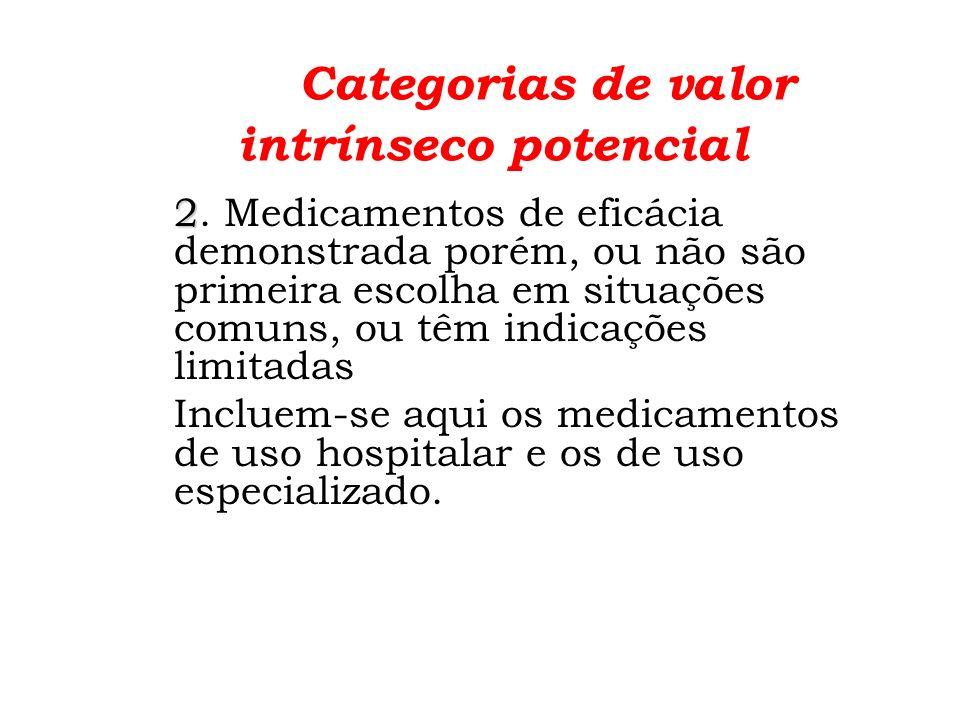 Categorias de valor intrínseco potencial