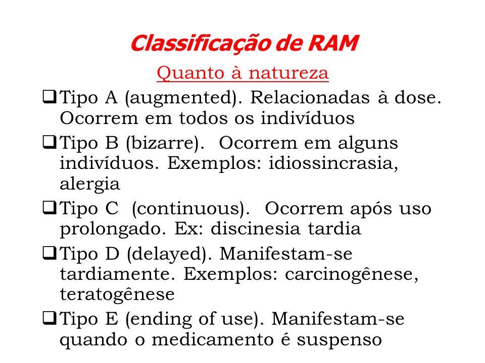 Classificação de RAM Quanto à natureza