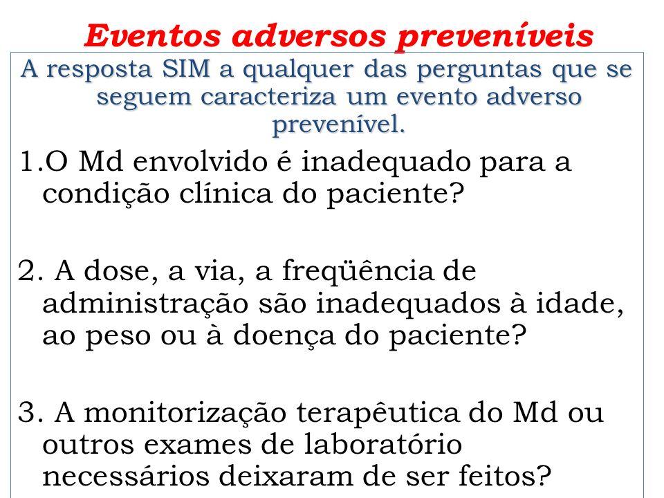 Eventos adversos preveníveis