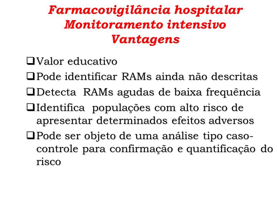 Farmacovigilância hospitalar Monitoramento intensivo Vantagens