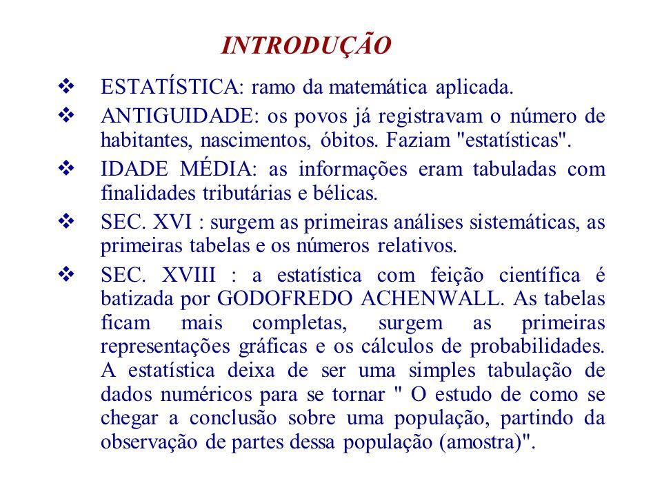 INTRODUÇÃO ESTATÍSTICA: ramo da matemática aplicada.
