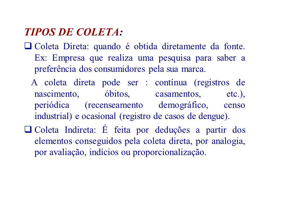 TIPOS DE COLETA:
