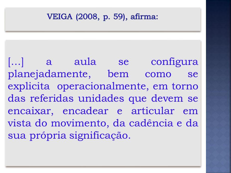 VEIGA (2008, p. 59), afirma: