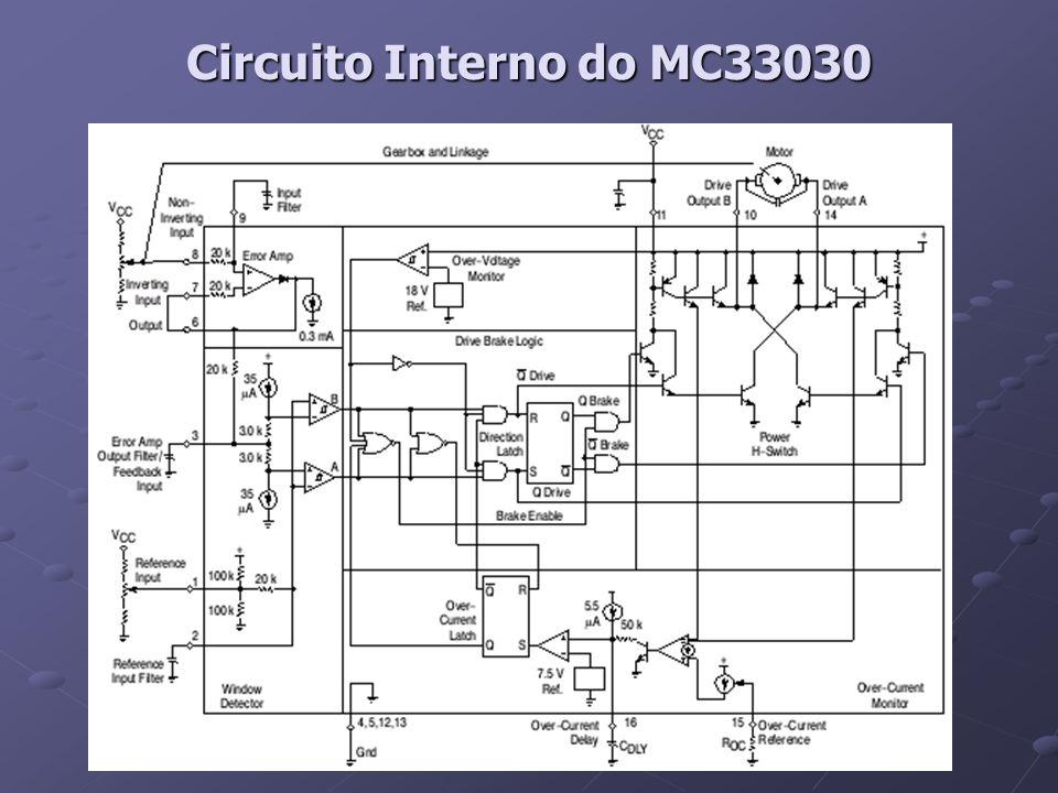 Circuito Interno do MC33030