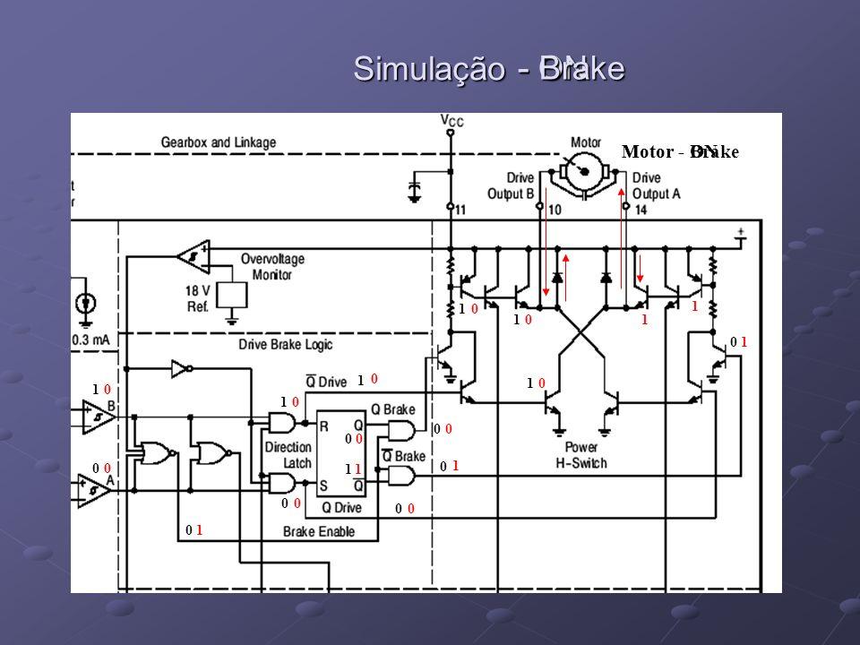 Simulação - ON - Brake Motor - ON Motor - Brake 1 1 1 1 1 1 1 1 1 1 1
