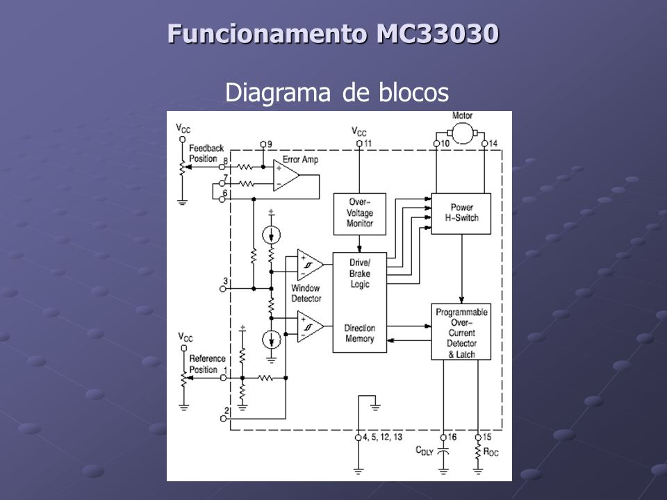 Funcionamento MC33030 Diagrama de blocos
