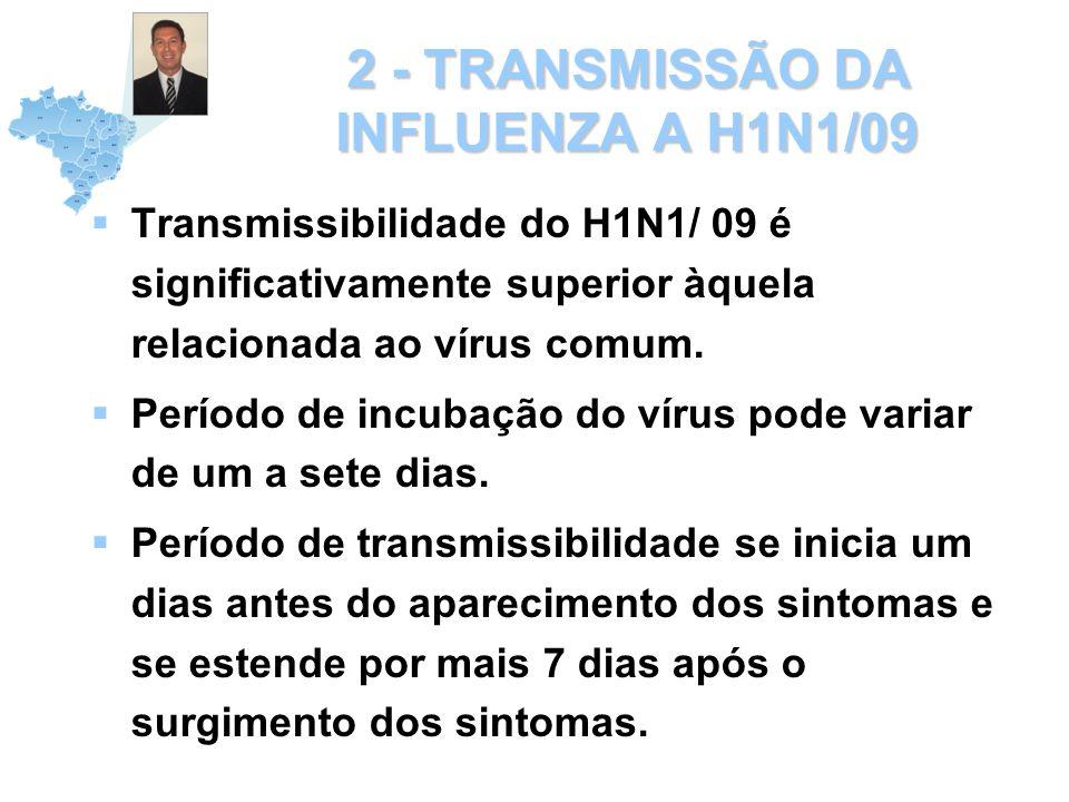 2 - TRANSMISSÃO DA INFLUENZA A H1N1/09