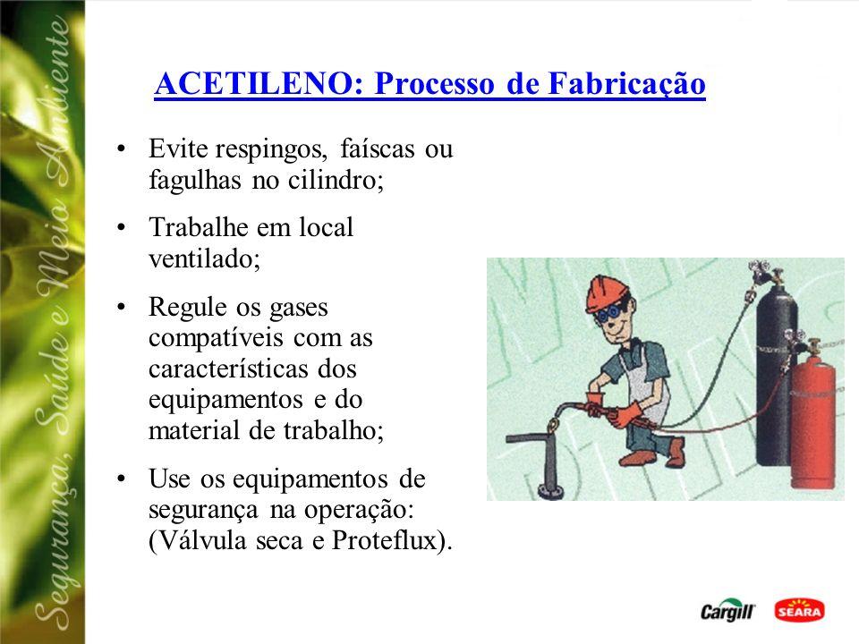 ACETILENO: Processo de Fabricação