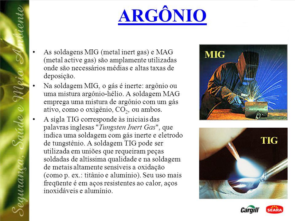 ARGÔNIO As soldagens MIG (metal inert gas) e MAG (metal active gas) são amplamente utilizadas onde são necessários médias e altas taxas de deposição.