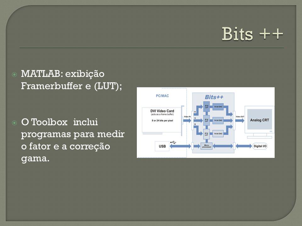 Bits ++ MATLAB: exibição Framerbuffer e (LUT);