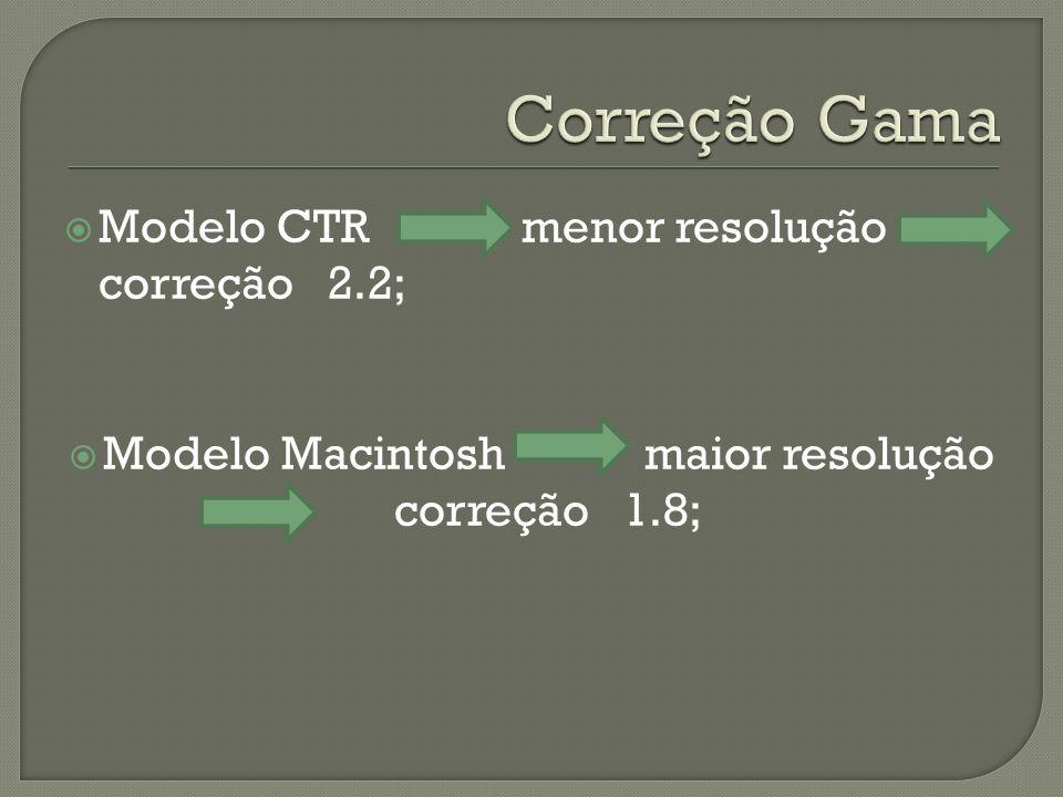 Modelo Macintosh maior resolução correção 1.8;