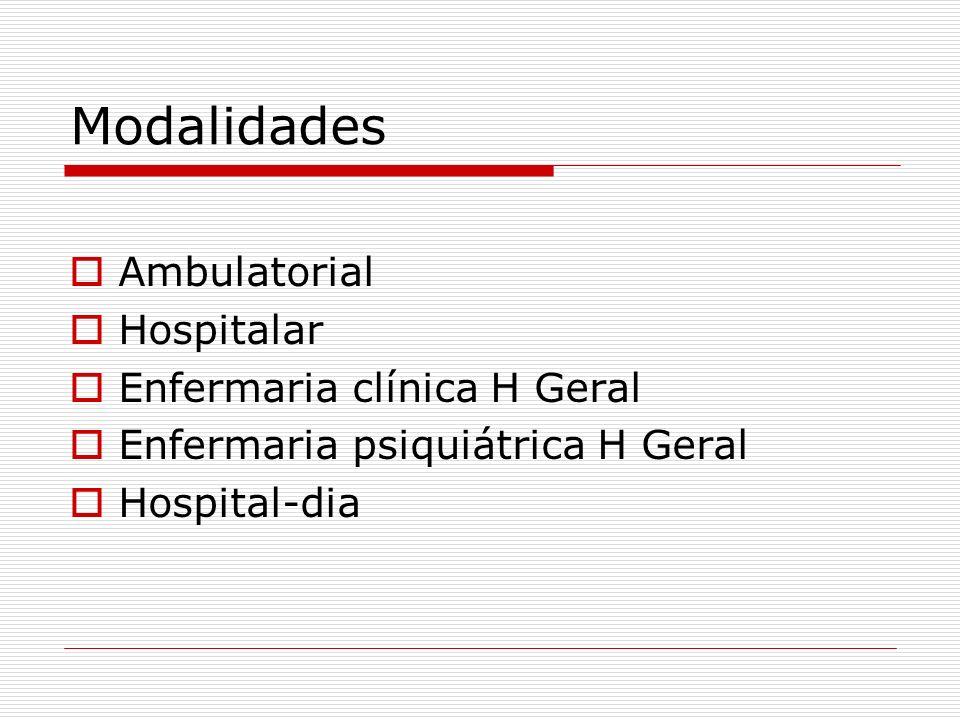 Modalidades Ambulatorial Hospitalar Enfermaria clínica H Geral