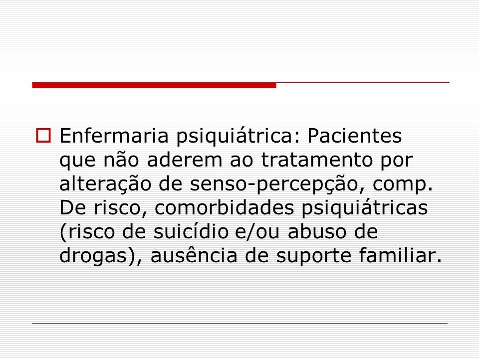 Enfermaria psiquiátrica: Pacientes que não aderem ao tratamento por alteração de senso-percepção, comp.