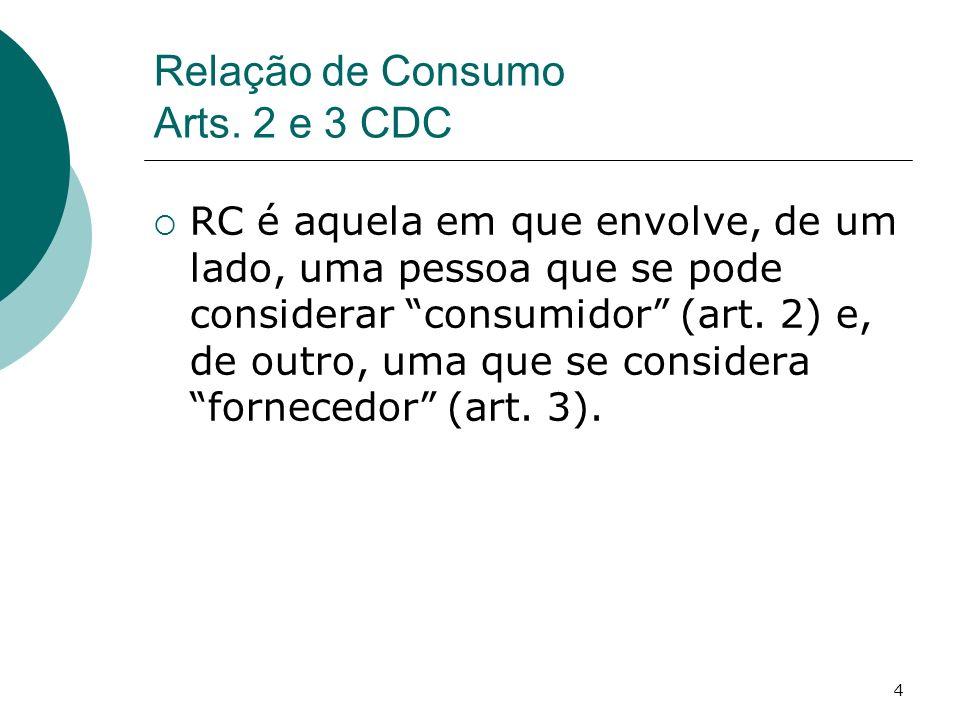 Relação de Consumo Arts. 2 e 3 CDC