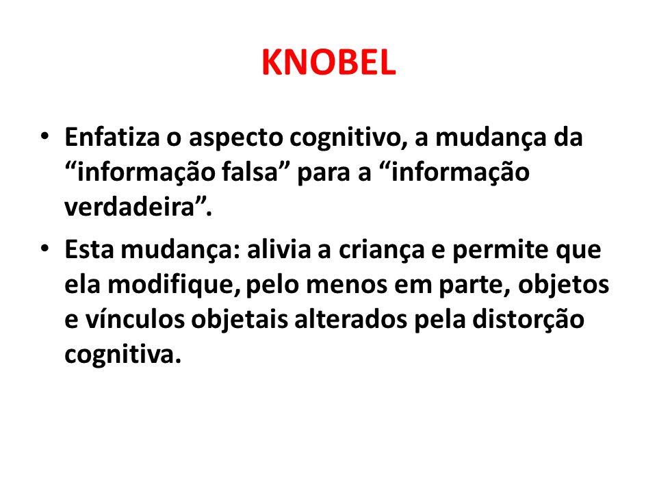 KNOBELEnfatiza o aspecto cognitivo, a mudança da informação falsa para a informação verdadeira .
