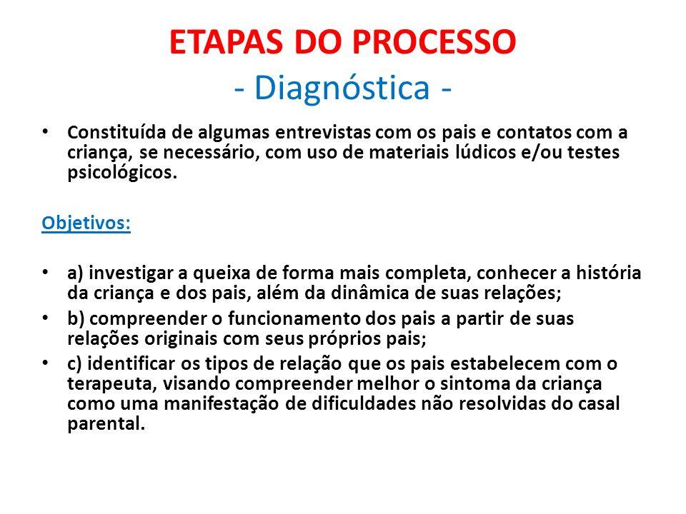 ETAPAS DO PROCESSO - Diagnóstica -