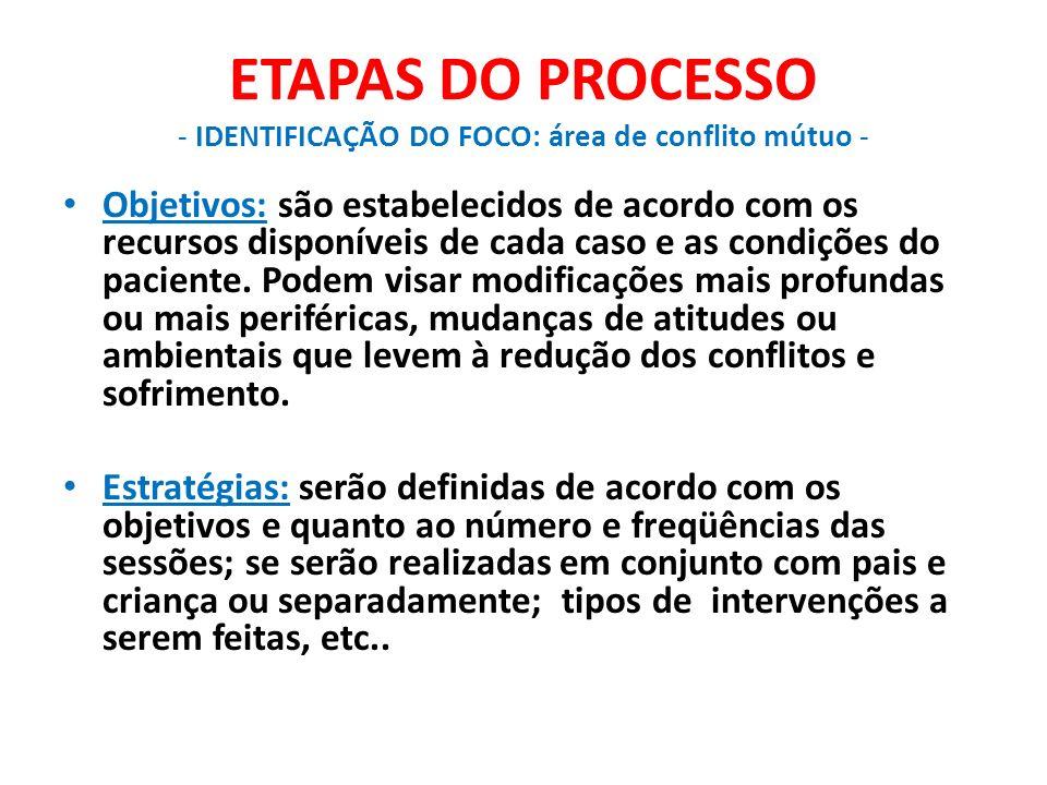 ETAPAS DO PROCESSO - IDENTIFICAÇÃO DO FOCO: área de conflito mútuo -