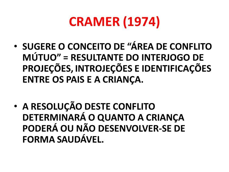CRAMER (1974)