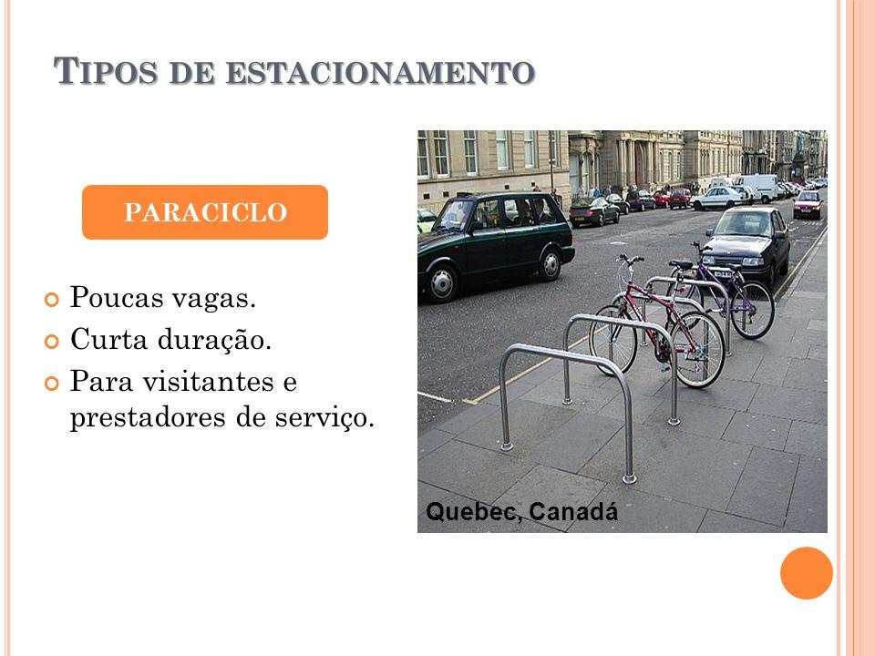 Tipos de estacionamento