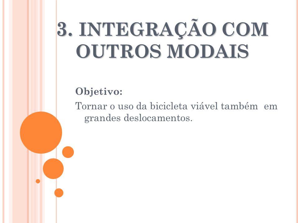3. INTEGRAÇÃO COM OUTROS MODAIS