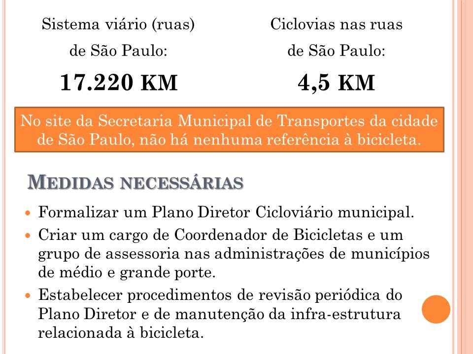 17.220 KM 4,5 KM Medidas necessárias Sistema viário (ruas)