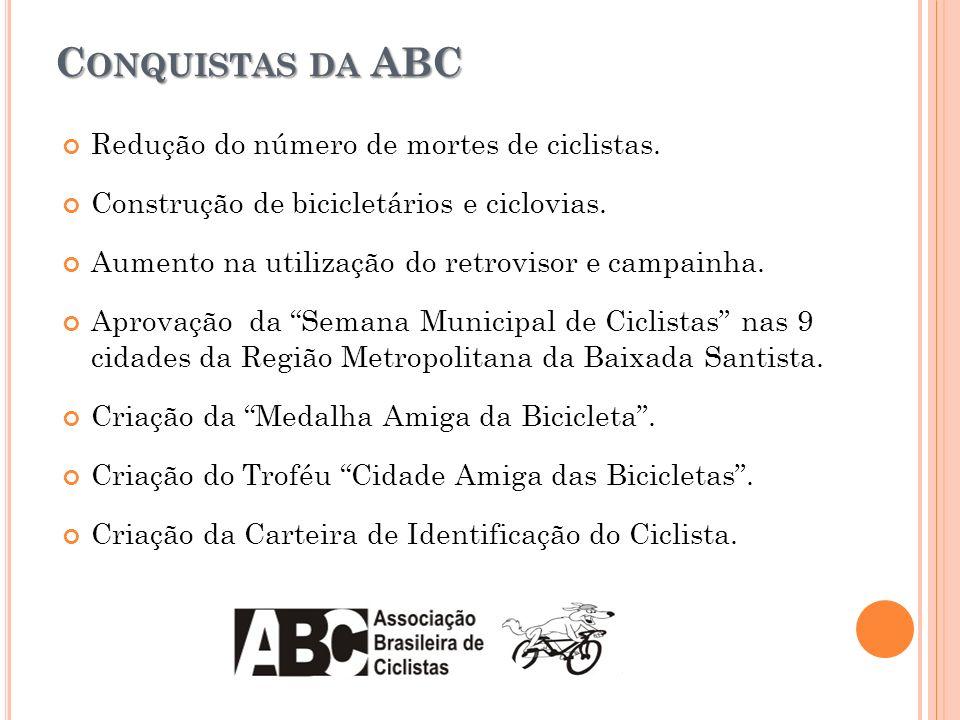 Conquistas da ABC Redução do número de mortes de ciclistas.