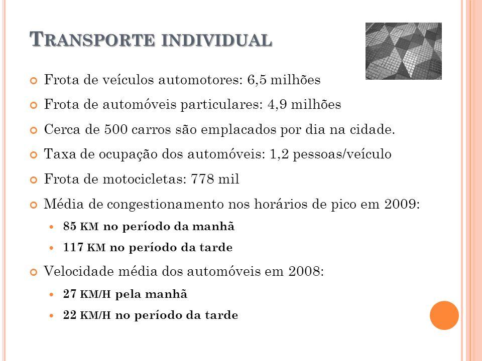 Transporte individual