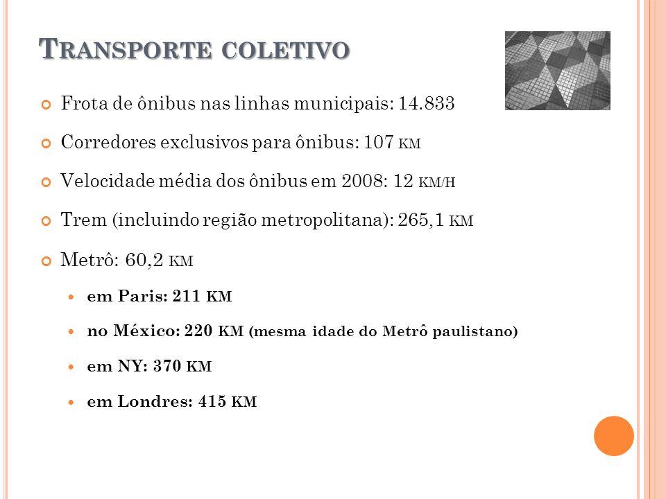 Transporte coletivo Metrô: 60,2 KM