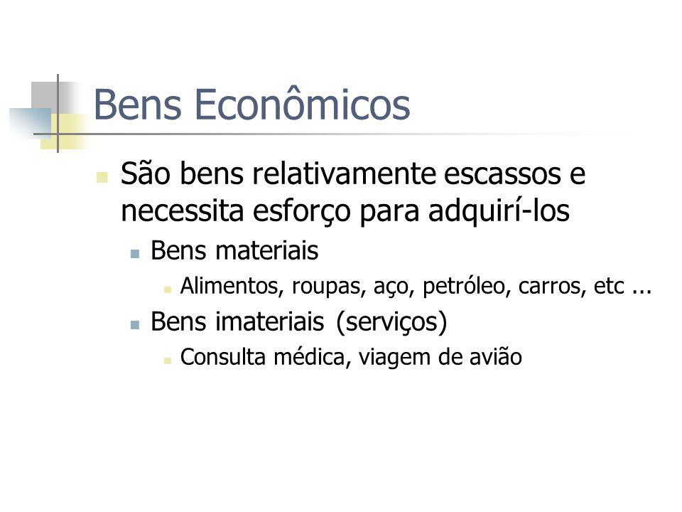 Bens Econômicos São bens relativamente escassos e necessita esforço para adquirí-los. Bens materiais.