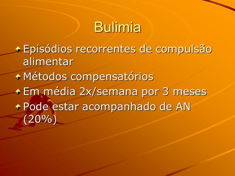 Bulimia Episódios recorrentes de compulsão alimentar