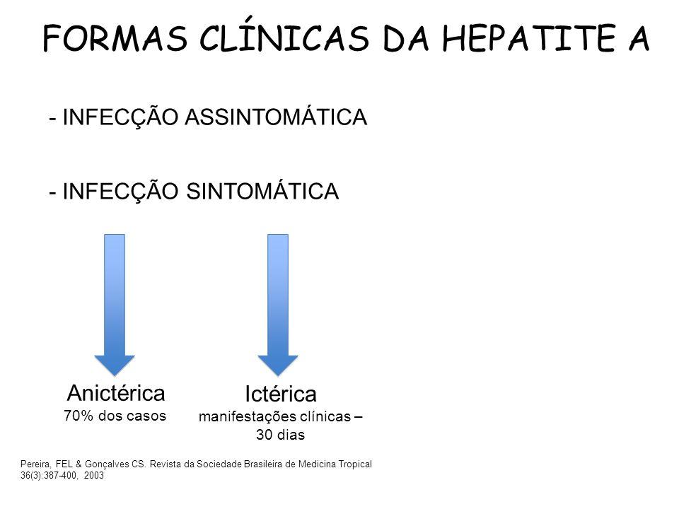 FORMAS CLÍNICAS DA HEPATITE A
