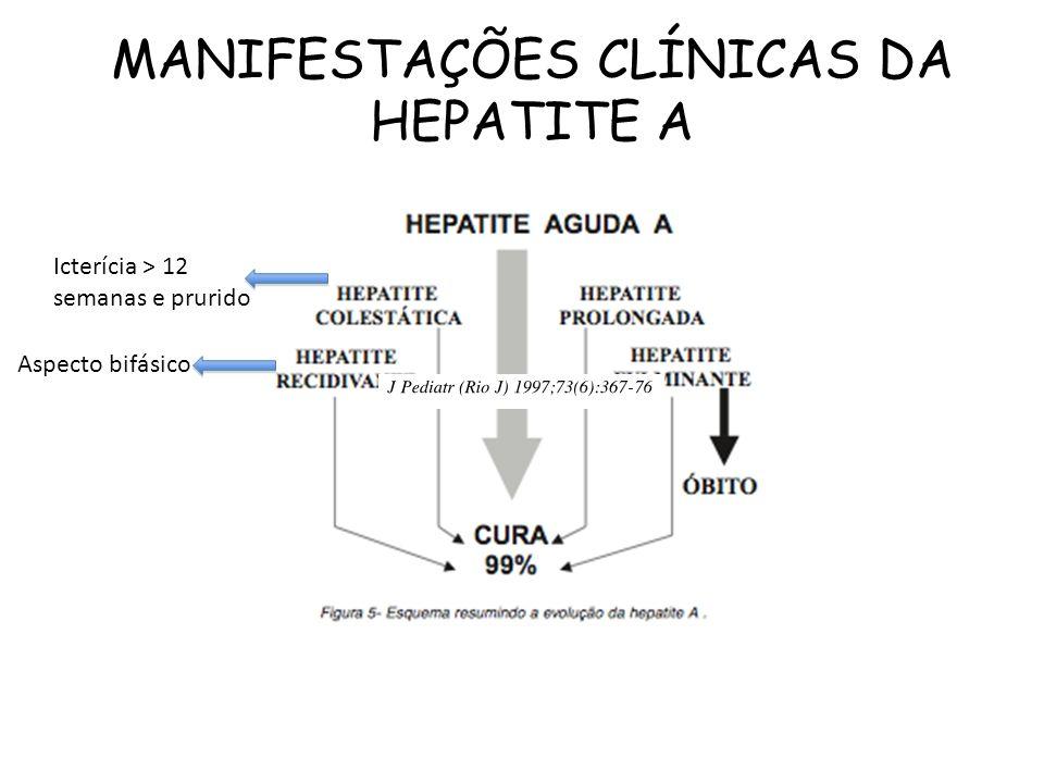 MANIFESTAÇÕES CLÍNICAS DA HEPATITE A