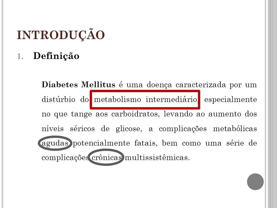 INTRODUÇÃO 1. Definição.